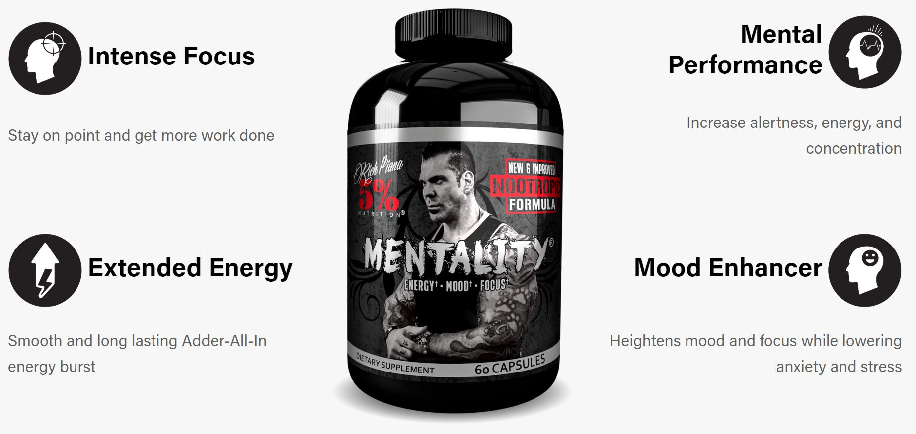 5% NUTRITION Mentality 90 Caps @ iFit